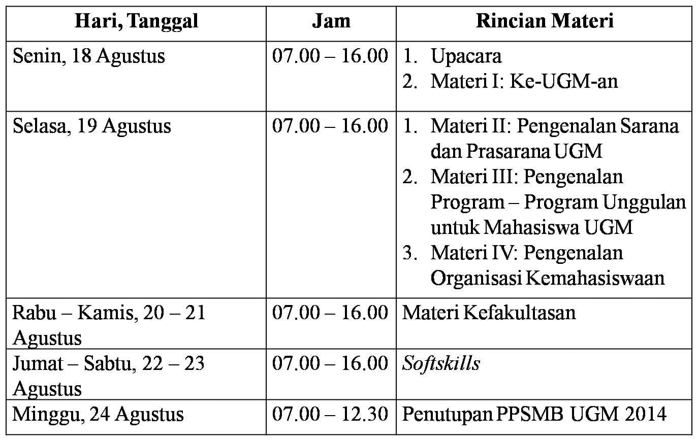 Jadwal PPSMB